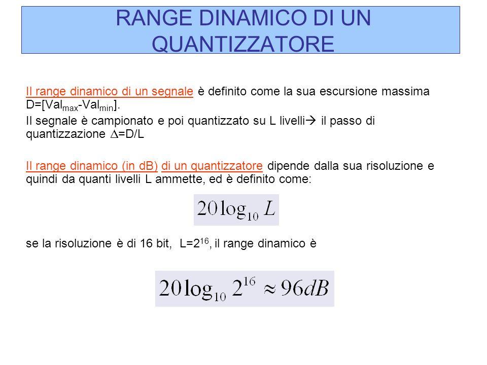 Il range dinamico di un segnale è definito come la sua escursione massima D=[Val max -Val min ]. Il segnale è campionato e poi quantizzato su L livell
