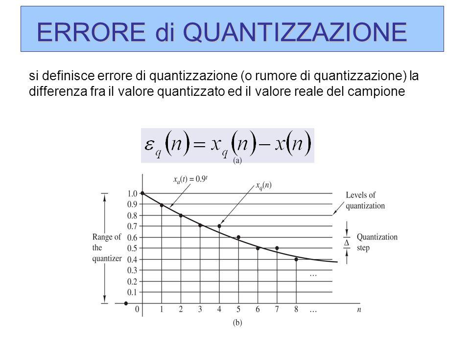 ERRORE di QUANTIZZAZIONE si definisce errore di quantizzazione (o rumore di quantizzazione) la differenza fra il valore quantizzato ed il valore reale