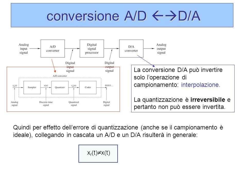 conversione A/D D/A Quindi per effetto dellerrore di quantizzazione (anche se il campionamento è ideale), collegando in cascata un A/D e un D/A risult