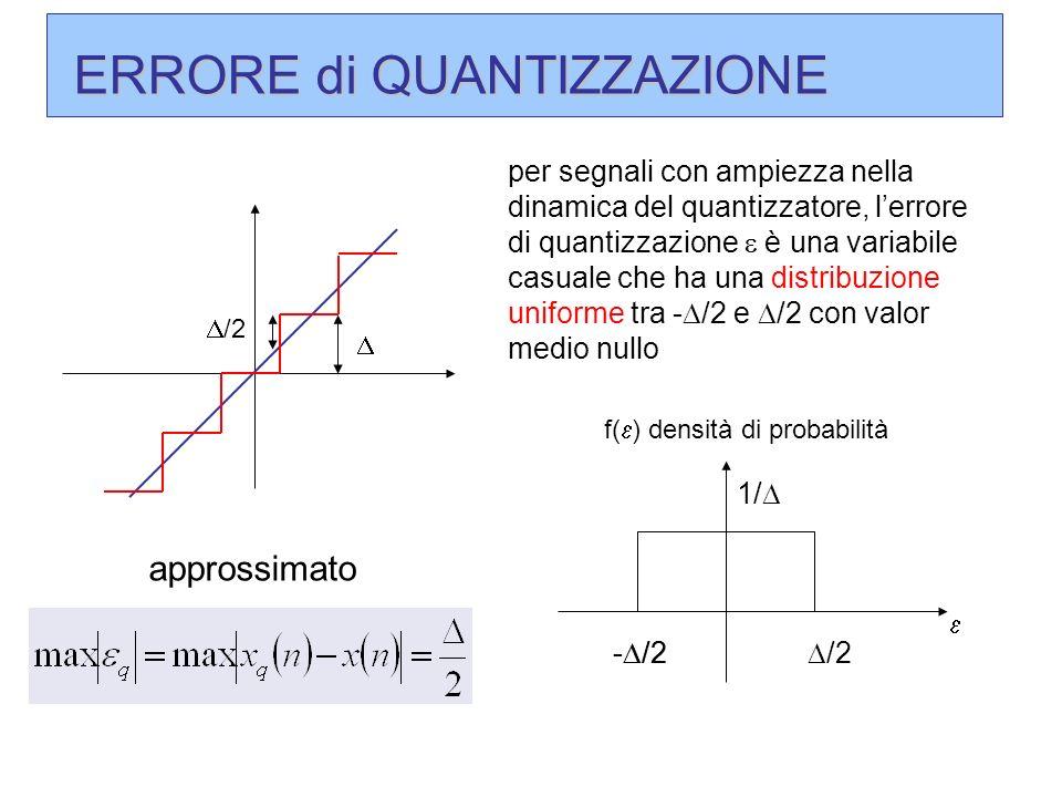 /2 approssimato per segnali con ampiezza nella dinamica del quantizzatore, lerrore di quantizzazione è una variabile casuale che ha una distribuzione