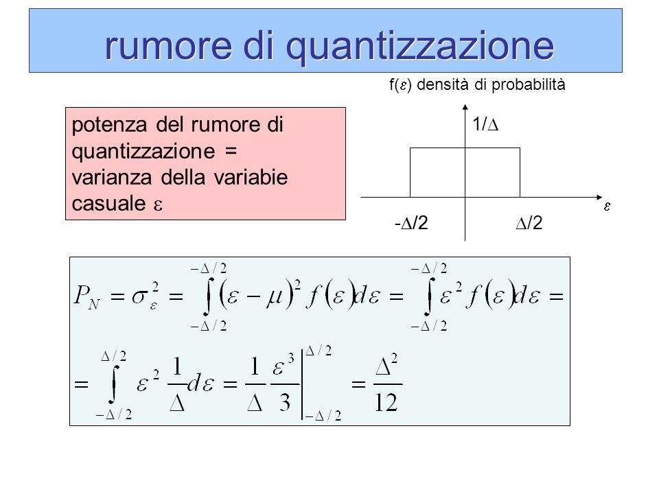 rumore di quantizzazione - /2 /2 1/ f( ) densità di probabilità potenza del rumore di quantizzazione = varianza della variabie casuale