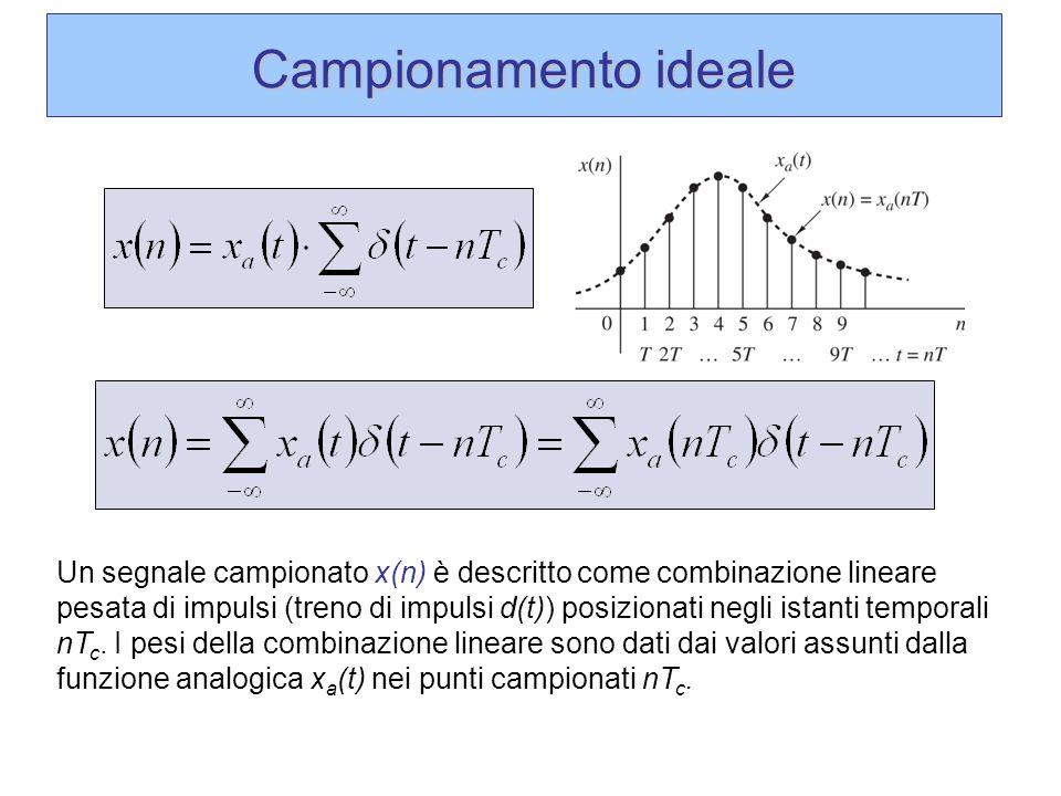 Un segnale campionato x(n) è descritto come combinazione lineare pesata di impulsi (treno di impulsi d(t)) posizionati negli istanti temporali nT c. I