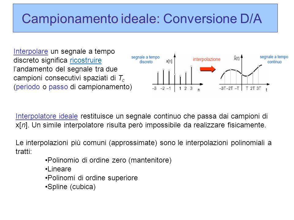 Campionamento ideale: Campionamento ideale: Conversione D/A Interpolare un segnale a tempo discreto significa ricostruire landamento del segnale tra d