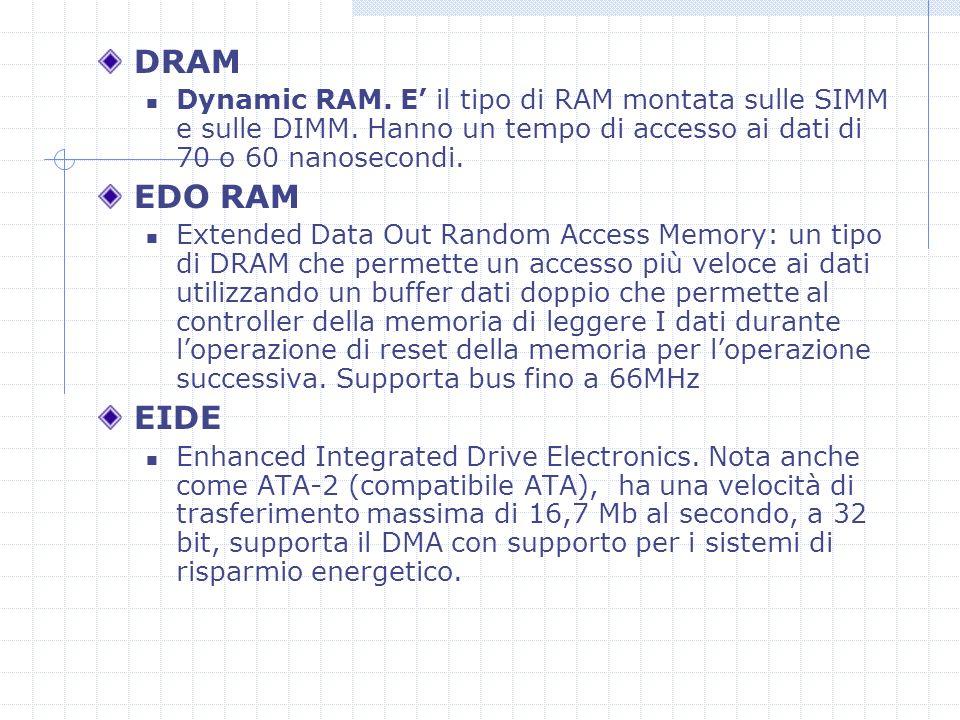 DRAM Dynamic RAM. E il tipo di RAM montata sulle SIMM e sulle DIMM.