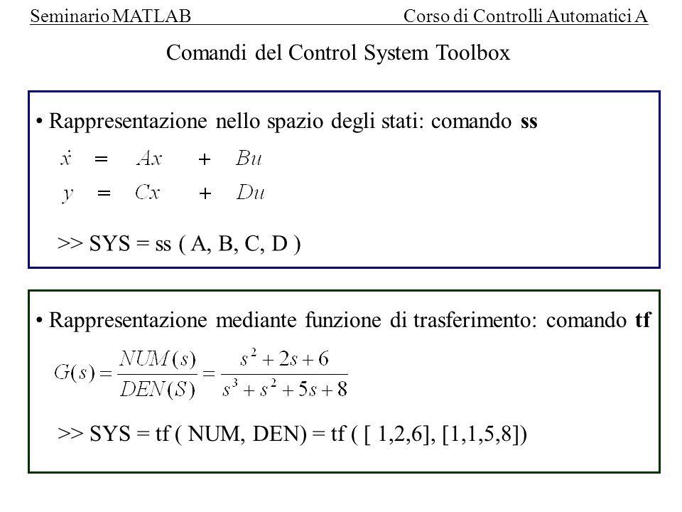Seminario MATLAB Corso di Controlli Automatici A Comandi del Control System ToolBox Rappresentazione ZERI-POLI-GUADAGNO: comando zpk >> SYS = zpk ( [Z1,Z2,..,Zm], [P1,P2,…,Pn], K ) ESEMPIO: >> SYS = zpk ([-1], [2,-3], 2 )
