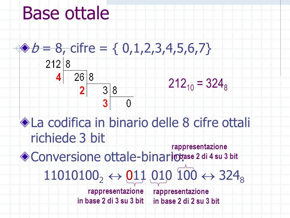 Base ottale b = 8, cifre = { 0,1,2,3,4,5,6,7} La codifica in binario delle 8 cifre ottali richiede 3 bit Conversione ottale-binario: 11010100 2 011 010 100 324 8 rappresentazione in base 2 di 3 su 3 bit rappresentazione in base 2 di 4 su 3 bit 212 10 = 324 8 rappresentazione in base 2 di 2 su 3 bit