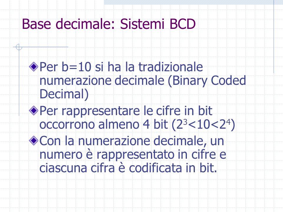 Base decimale: Sistemi BCD Per b=10 si ha la tradizionale numerazione decimale (Binary Coded Decimal) Per rappresentare le cifre in bit occorrono almeno 4 bit (2 3 <10<2 4 ) Con la numerazione decimale, un numero è rappresentato in cifre e ciascuna cifra è codificata in bit.