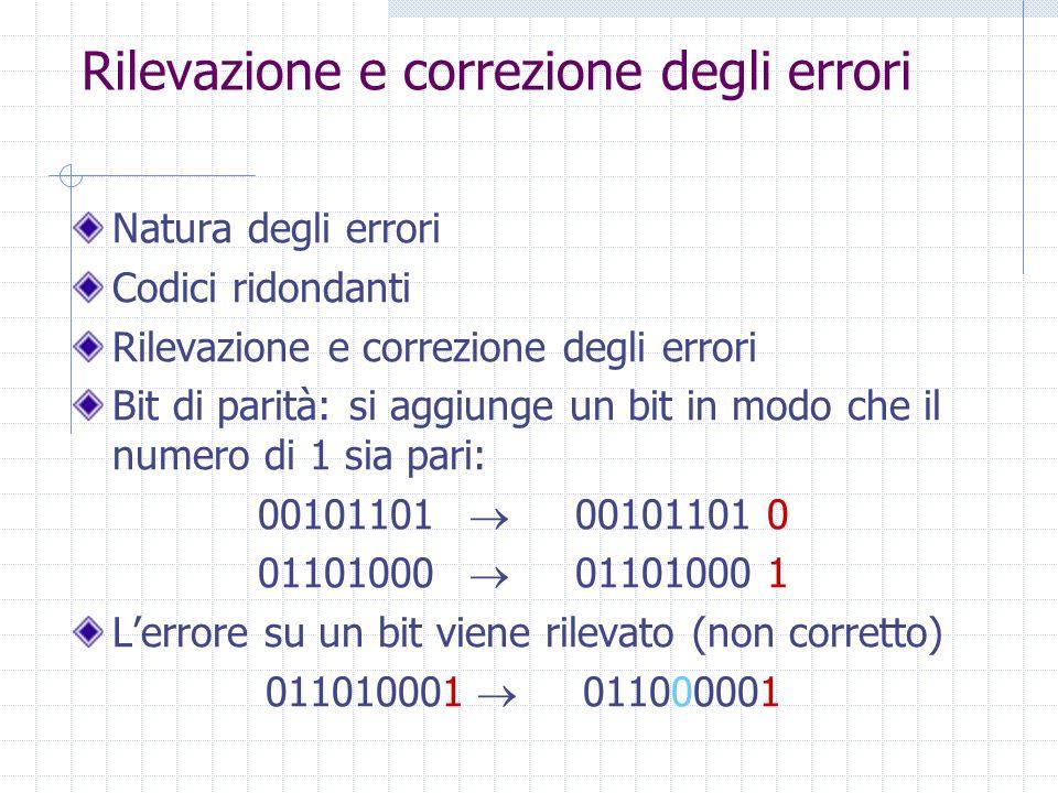 Rilevazione e correzione degli errori Natura degli errori Codici ridondanti Rilevazione e correzione degli errori Bit di parità: si aggiunge un bit in modo che il numero di 1 sia pari: 00101101 00101101 0 01101000 01101000 1 Lerrore su un bit viene rilevato (non corretto) 011010001 011000001