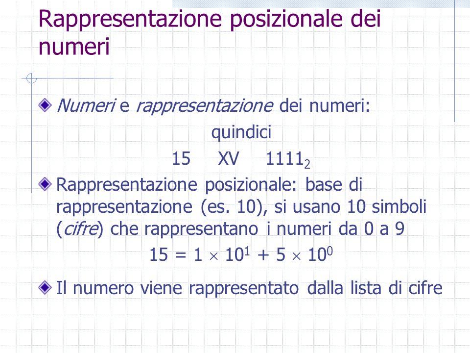 Rappresentazione posizionale dei numeri Numeri e rappresentazione dei numeri: quindici 15XV1111 2 Rappresentazione posizionale: base di rappresentazione (es.