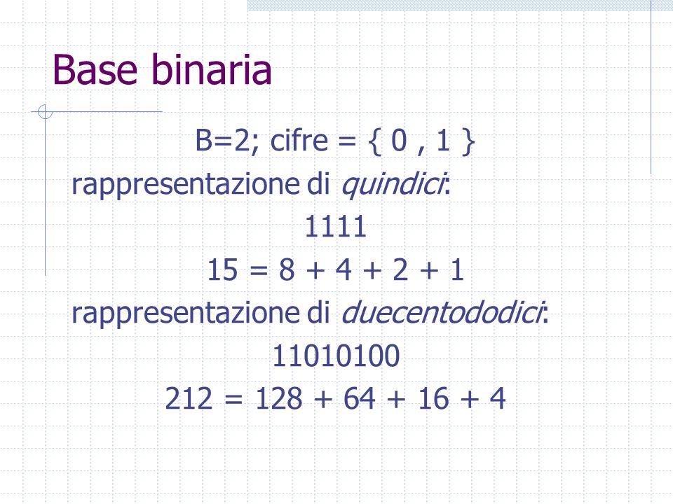 Base binaria B=2; cifre = { 0, 1 } rappresentazione di quindici: 1111 15 = 8 + 4 + 2 + 1 rappresentazione di duecentododici: 11010100 212 = 128 + 64 + 16 + 4