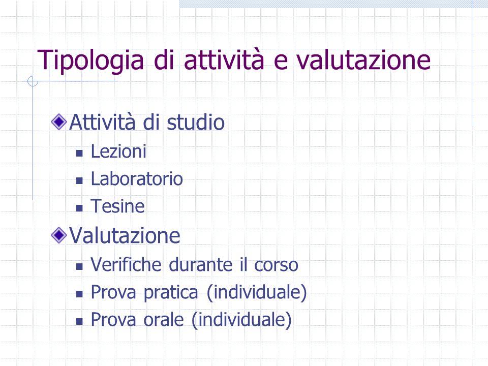 Tipologia di attività e valutazione Attività di studio Lezioni Laboratorio Tesine Valutazione Verifiche durante il corso Prova pratica (individuale) Prova orale (individuale)