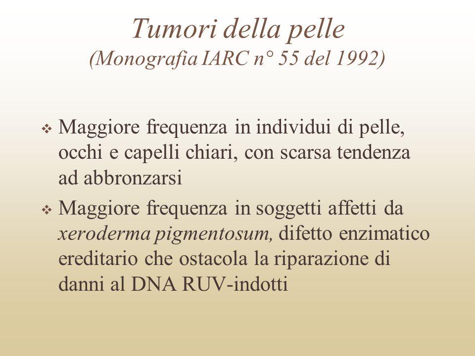 Tumori della pelle (Monografia IARC n° 55 del 1992) Maggiore frequenza in individui di pelle, occhi e capelli chiari, con scarsa tendenza ad abbronzar