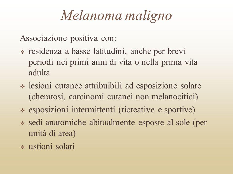 Melanoma maligno Associazione positiva con: residenza a basse latitudini, anche per brevi periodi nei primi anni di vita o nella prima vita adulta les