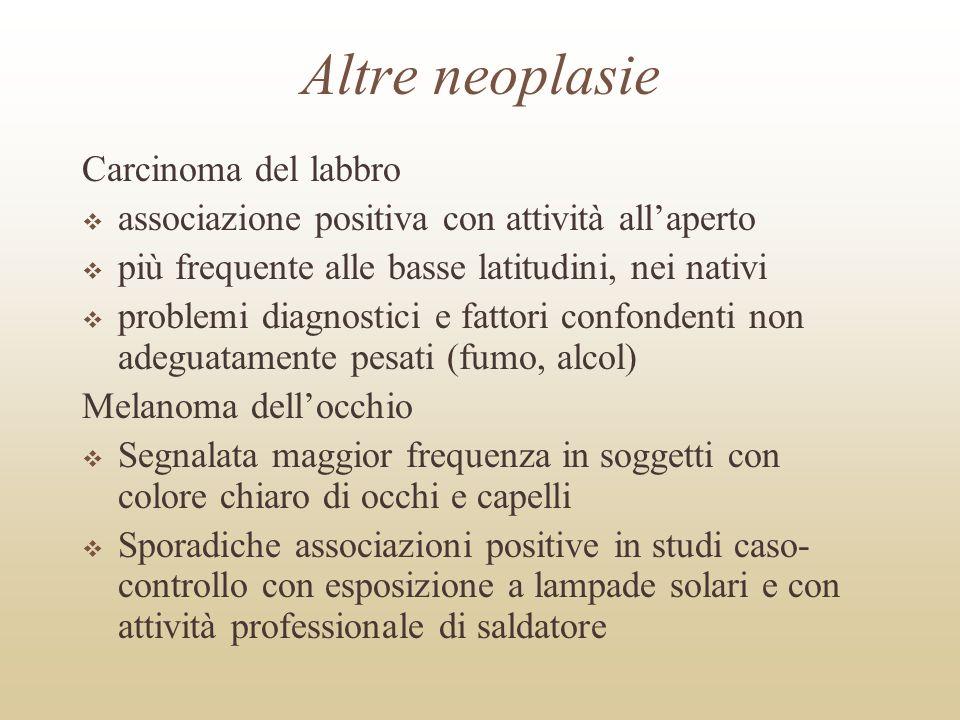 Altre neoplasie Carcinoma del labbro associazione positiva con attività allaperto più frequente alle basse latitudini, nei nativi problemi diagnostici