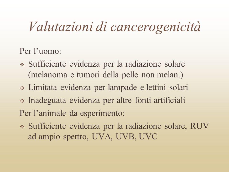 Valutazioni di cancerogenicità Per luomo: Sufficiente evidenza per la radiazione solare (melanoma e tumori della pelle non melan.) Limitata evidenza p