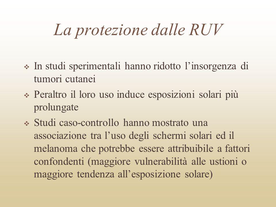 La protezione dalle RUV In studi sperimentali hanno ridotto linsorgenza di tumori cutanei Peraltro il loro uso induce esposizioni solari più prolungat