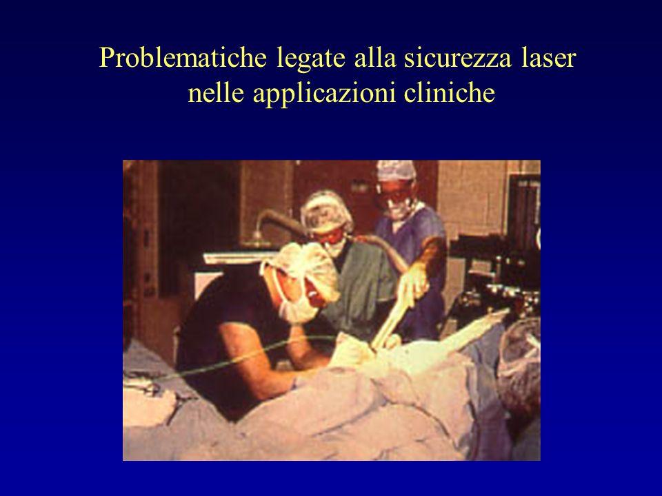 Principali cause degli incidenti laser Occhiali protettivi (disponibili) non usati Incorretta scelta degli occhiali Malfunzionamento/incorretto uso strumentario