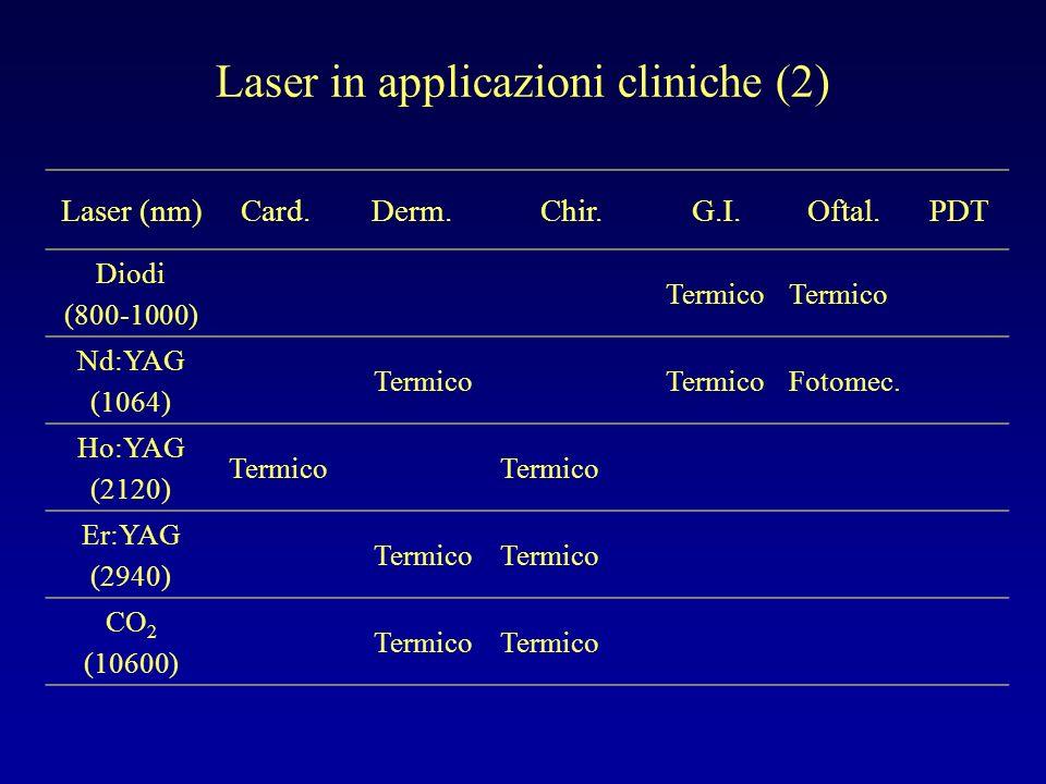 Tessuti a rischio (1) Laser (nm)CuteCorneaCristallinoRetina XeCl, XeF (308, 351) XXX Argon (488-515) XX Coloranti (600-800) XX Alessandrite (720-800) XX