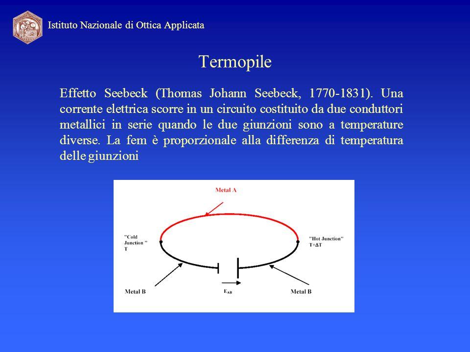 Istituto Nazionale di Ottica Applicata Termopile Effetto Seebeck (Thomas Johann Seebeck, 1770-1831). Una corrente elettrica scorre in un circuito cost