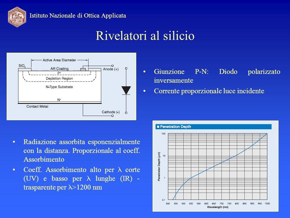 Istituto Nazionale di Ottica Applicata Rivelatori al silicio Giunzione P-N: Diodo polarizzato inversamente Corrente proporzionale luce incidente Radia