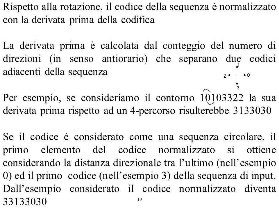 10 Rispetto alla rotazione, il codice della sequenza è normalizzato con la derivata prima della codifica La derivata prima è calcolata dal conteggio d