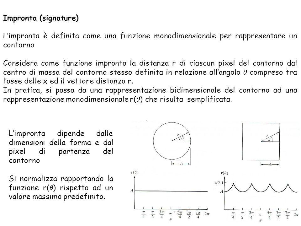12 Impronta (signature) Limpronta è definita come una funzione monodimensionale per rappresentare un contorno Considera come funzione impronta la dist