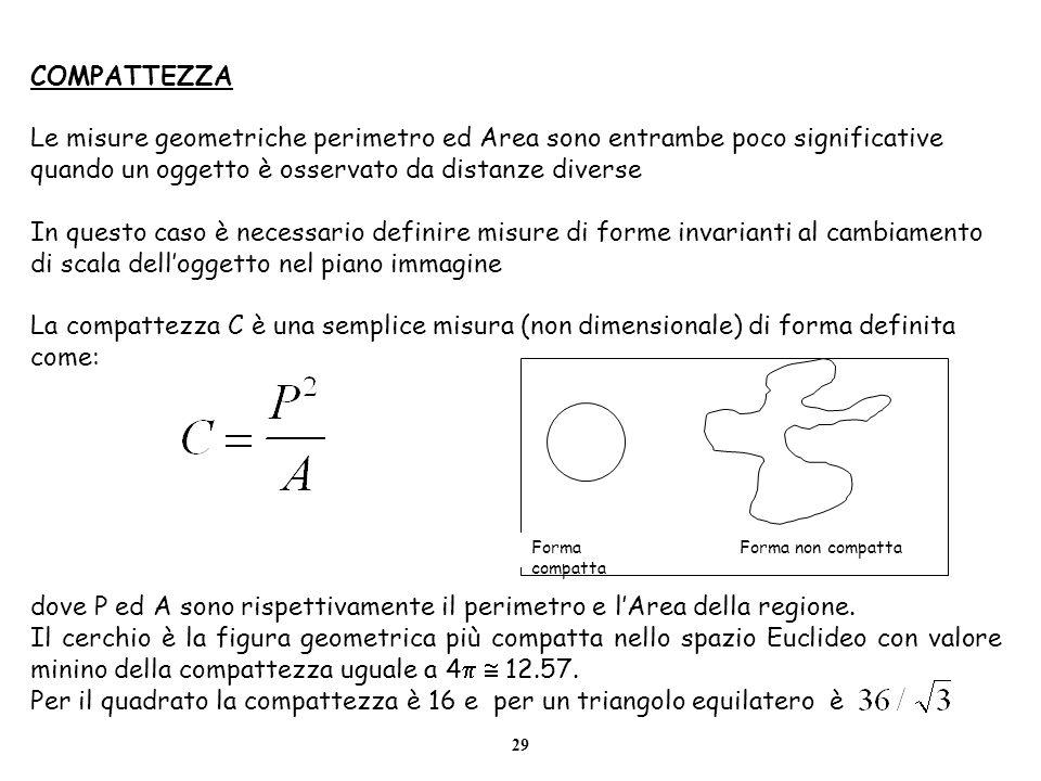 29 COMPATTEZZA Le misure geometriche perimetro ed Area sono entrambe poco significative quando un oggetto è osservato da distanze diverse In questo ca