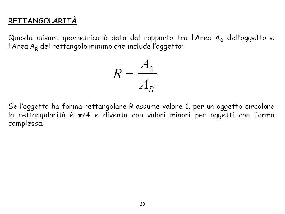 30 RETTANGOLARITÀ Questa misura geometrica è data dal rapporto tra lArea A 0 delloggetto e lArea A R del rettangolo minimo che include loggetto: Se lo