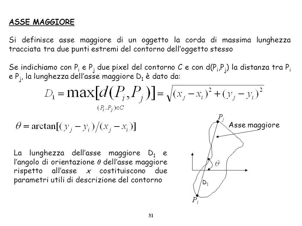 31 ASSE MAGGIORE Si definisce asse maggiore di un oggetto la corda di massima lunghezza tracciata tra due punti estremi del contorno delloggetto stess