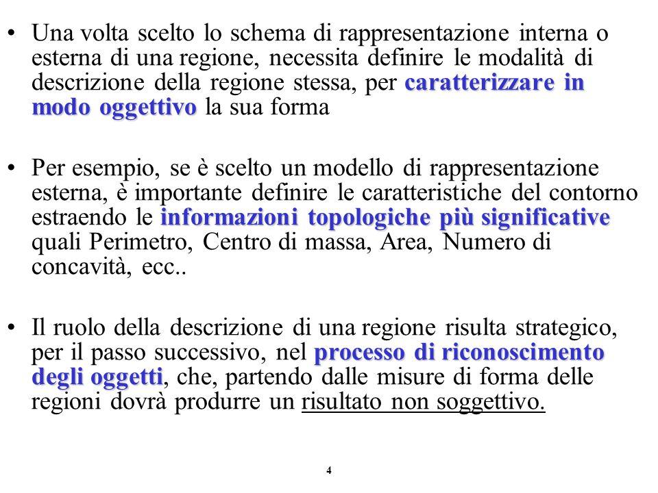 4 caratterizzare in modo oggettivoUna volta scelto lo schema di rappresentazione interna o esterna di una regione, necessita definire le modalità di d