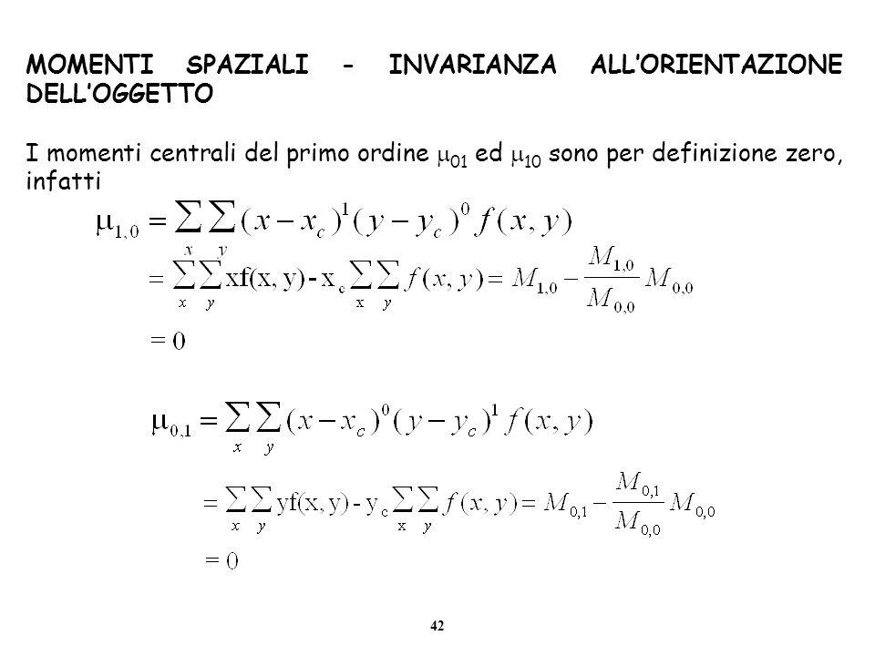 42 MOMENTI SPAZIALI - INVARIANZA ALLORIENTAZIONE DELLOGGETTO I momenti centrali del primo ordine 01 ed 10 sono per definizione zero, infatti
