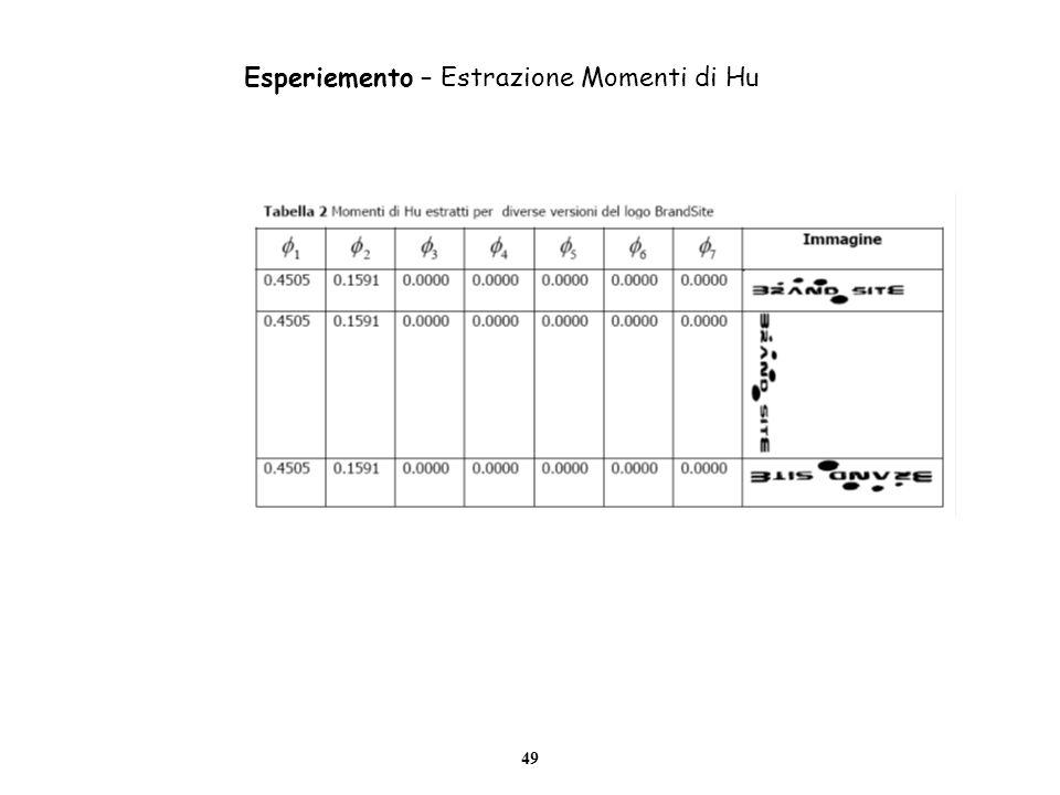 49 Esperiemento – Estrazione Momenti di Hu
