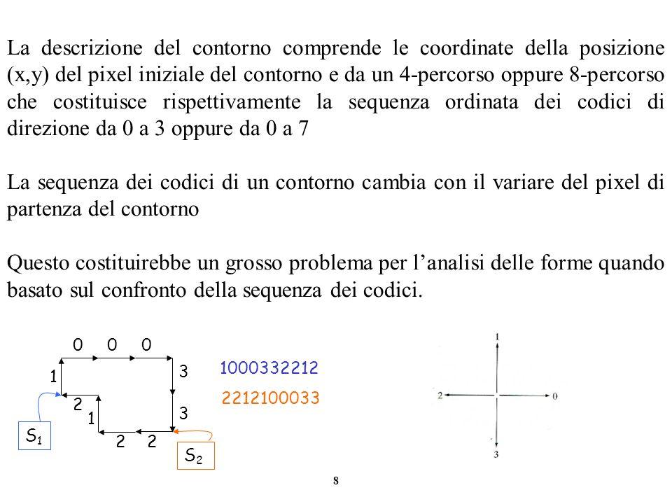 8 La descrizione del contorno comprende le coordinate della posizione (x,y) del pixel iniziale del contorno e da un 4-percorso oppure 8-percorso che c