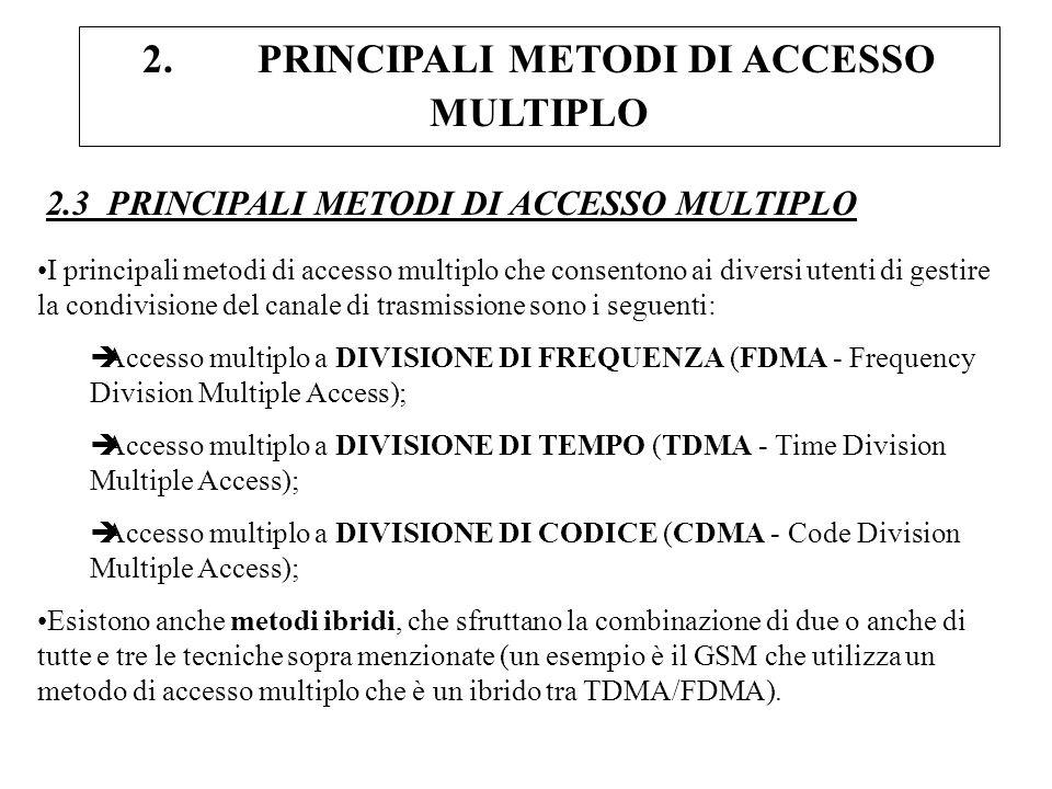 2. PRINCIPALI METODI DI ACCESSO MULTIPLO I principali metodi di accesso multiplo che consentono ai diversi utenti di gestire la condivisione del canal