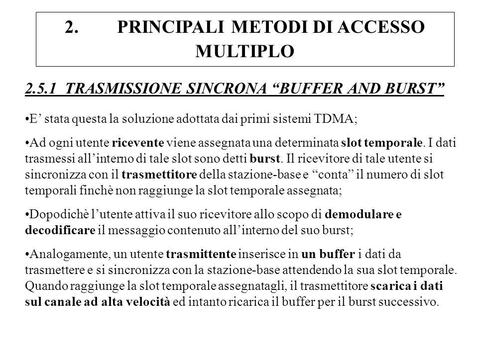 2. PRINCIPALI METODI DI ACCESSO MULTIPLO 2.5.1 TRASMISSIONE SINCRONA BUFFER AND BURST E stata questa la soluzione adottata dai primi sistemi TDMA; Ad
