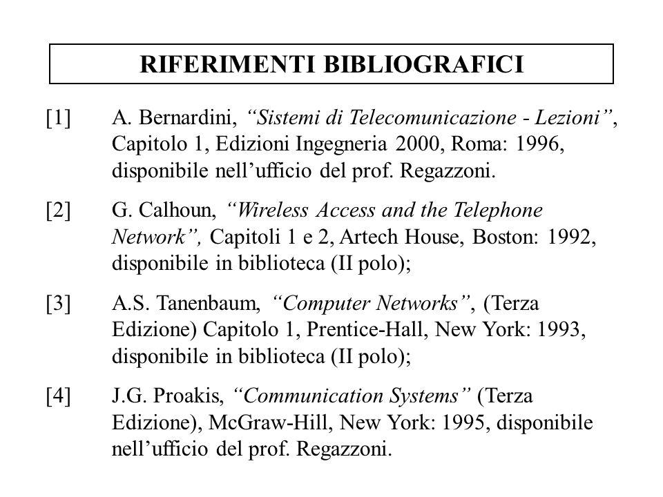 RIFERIMENTI BIBLIOGRAFICI [1]A. Bernardini, Sistemi di Telecomunicazione - Lezioni, Capitolo 1, Edizioni Ingegneria 2000, Roma: 1996, disponibile nell