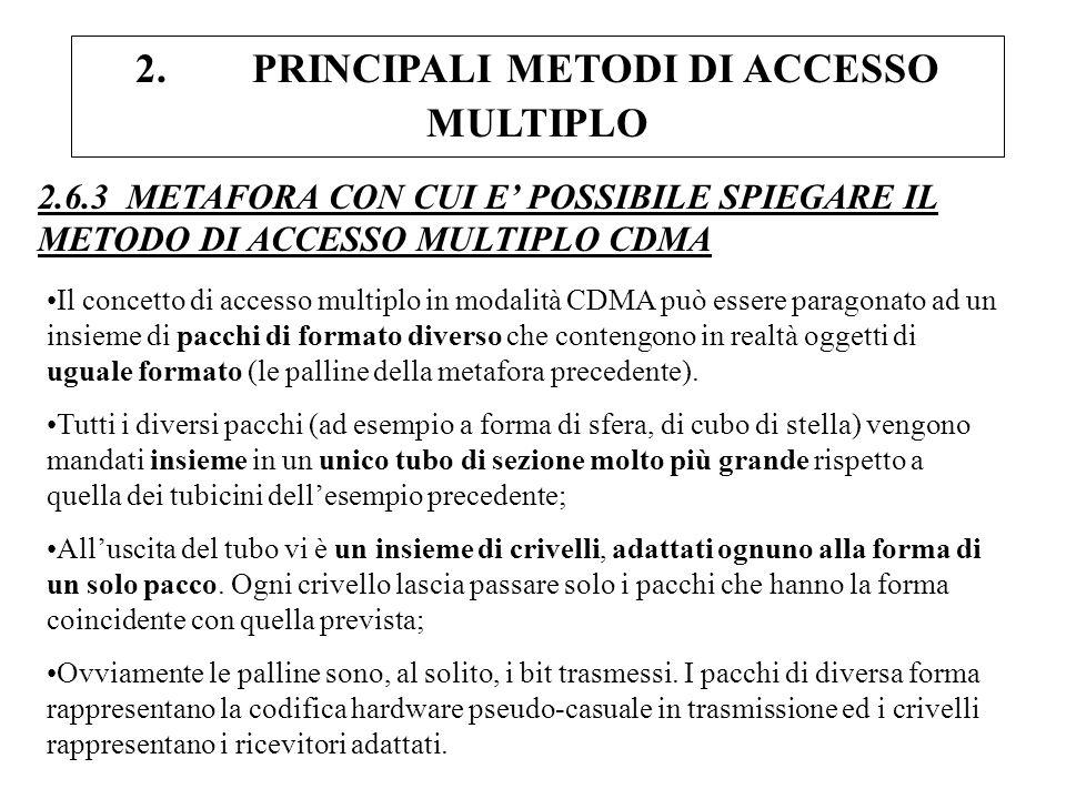 2. PRINCIPALI METODI DI ACCESSO MULTIPLO 2.6.3 METAFORA CON CUI E POSSIBILE SPIEGARE IL METODO DI ACCESSO MULTIPLO CDMA Il concetto di accesso multipl