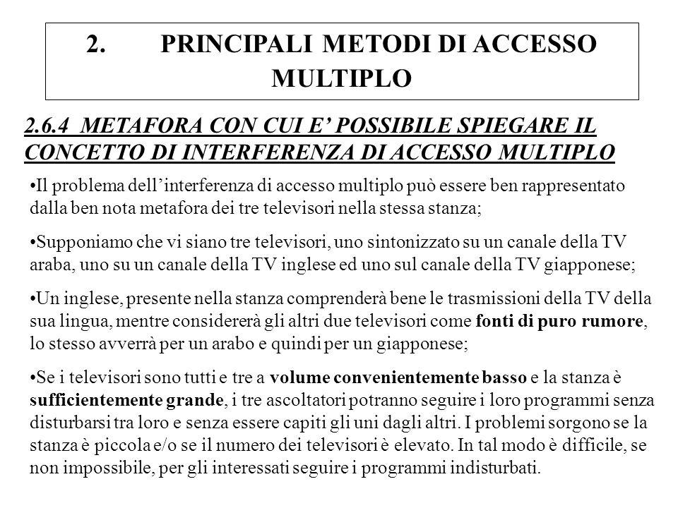 2. PRINCIPALI METODI DI ACCESSO MULTIPLO 2.6.4 METAFORA CON CUI E POSSIBILE SPIEGARE IL CONCETTO DI INTERFERENZA DI ACCESSO MULTIPLO Il problema delli