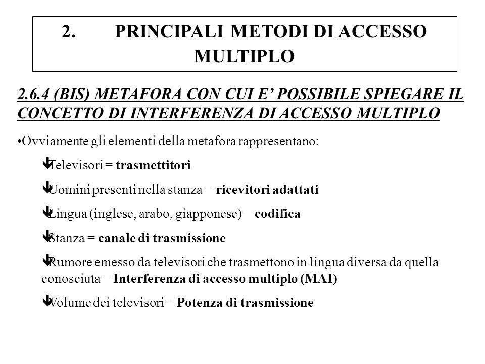 2. PRINCIPALI METODI DI ACCESSO MULTIPLO 2.6.4 (BIS) METAFORA CON CUI E POSSIBILE SPIEGARE IL CONCETTO DI INTERFERENZA DI ACCESSO MULTIPLO Ovviamente