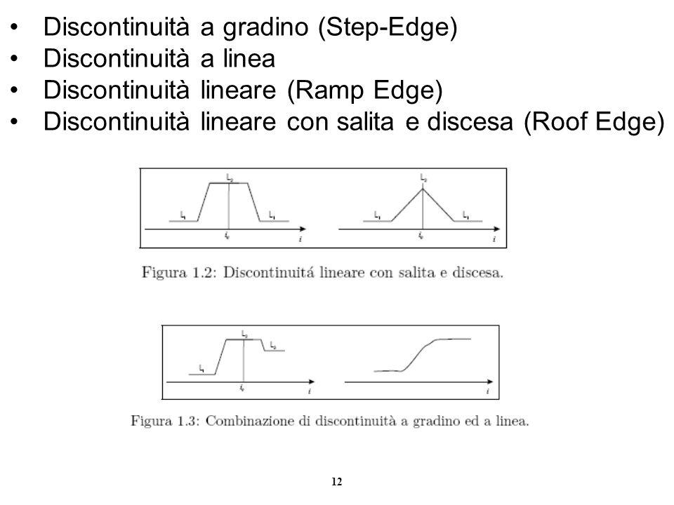 12 Discontinuità a gradino (Step-Edge) Discontinuità a linea Discontinuità lineare (Ramp Edge) Discontinuità lineare con salita e discesa (Roof Edge)