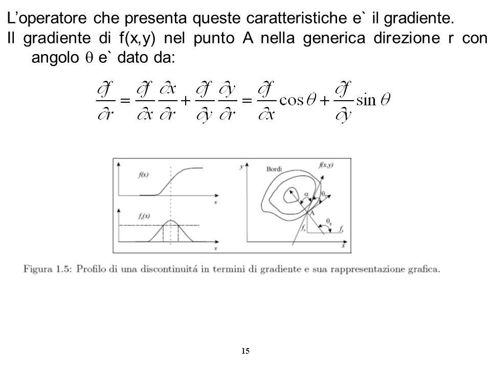 15 Loperatore che presenta queste caratteristiche e` il gradiente. Il gradiente di f(x,y) nel punto A nella generica direzione r con angolo e` dato da