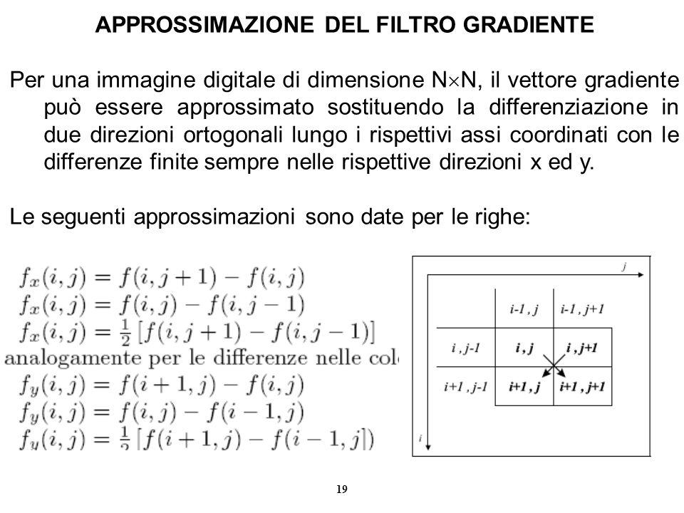 19 APPROSSIMAZIONE DEL FILTRO GRADIENTE Per una immagine digitale di dimensione N N, il vettore gradiente può essere approssimato sostituendo la diffe
