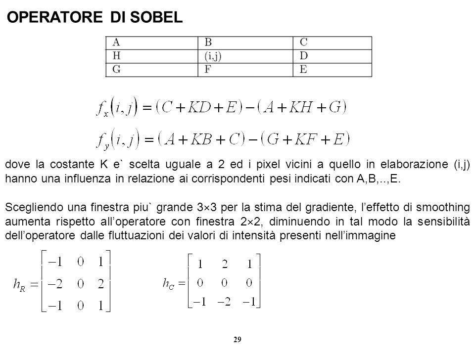 29 OPERATORE DI SOBEL dove la costante K e` scelta uguale a 2 ed i pixel vicini a quello in elaborazione (i,j) hanno una influenza in relazione ai cor