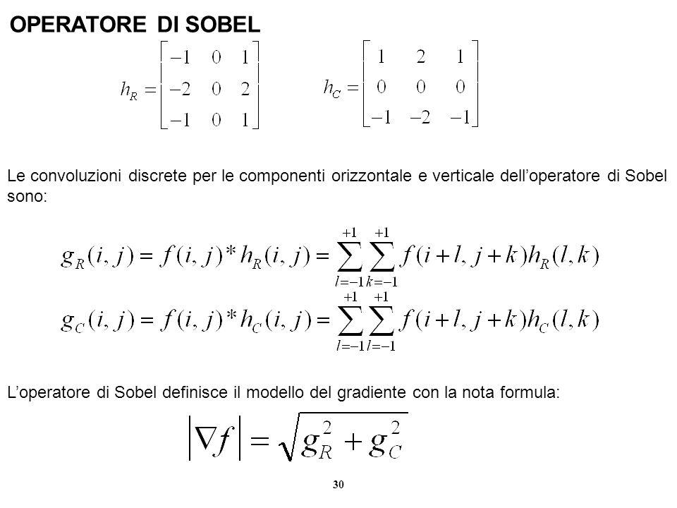 30 OPERATORE DI SOBEL Le convoluzioni discrete per le componenti orizzontale e verticale delloperatore di Sobel sono: Loperatore di Sobel definisce il