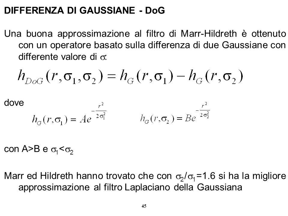 45 DIFFERENZA DI GAUSSIANE - DoG Una buona approssimazione al filtro di Marr-Hildreth è ottenuto con un operatore basato sulla differenza di due Gauss