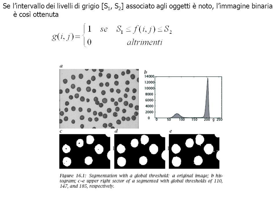 Se sono noti diversi intervalli (disgiunti) di livelli di grigio [S k,S k+1 ] associati ai corrispondenti oggetti O k, una segmentazione a soglia, più generale, è ottenuta per k = 1,n oggetti.