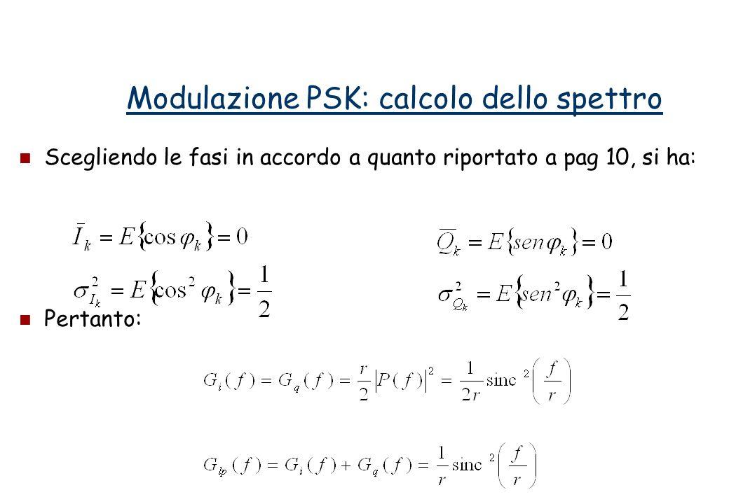 Scegliendo le fasi in accordo a quanto riportato a pag 10, si ha: Pertanto: Modulazione PSK: calcolo dello spettro