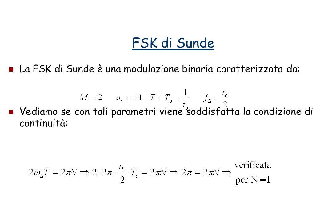 FSK di Sunde La FSK di Sunde è una modulazione binaria caratterizzata da: Vediamo se con tali parametri viene soddisfatta la condizione di continuità: