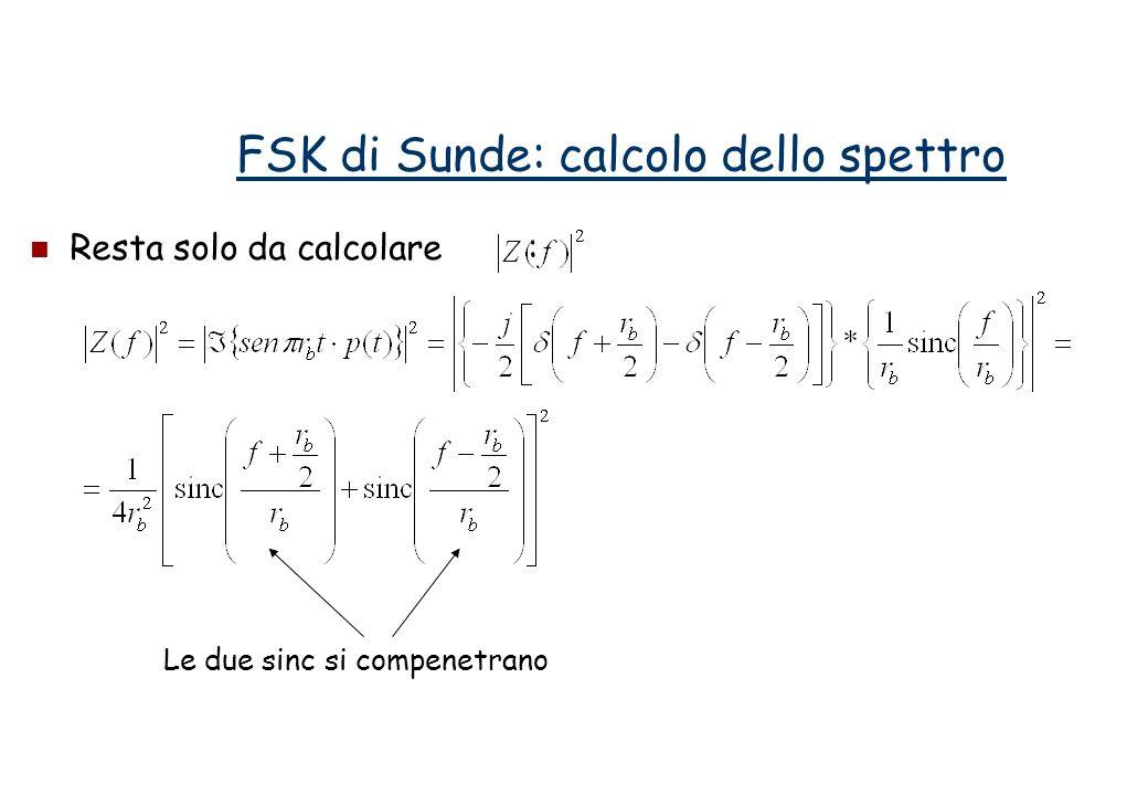 Resta solo da calcolare : FSK di Sunde: calcolo dello spettro Le due sinc si compenetrano