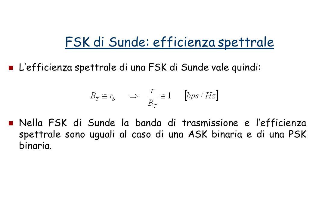 Lefficienza spettrale di una FSK di Sunde vale quindi: Nella FSK di Sunde la banda di trasmissione e lefficienza spettrale sono uguali al caso di una ASK binaria e di una PSK binaria.